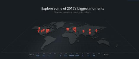 Google Biggest Moments